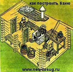 Как самостоятельно построить русскую баню